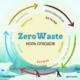 Концепция Ноль отходов Zero Waste