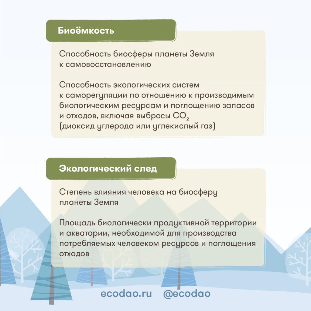 Экологический след и Биоёмкость