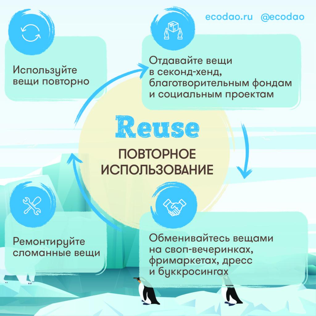 Концепция Ноль отходов Zero Waste Reuse Повторное использование