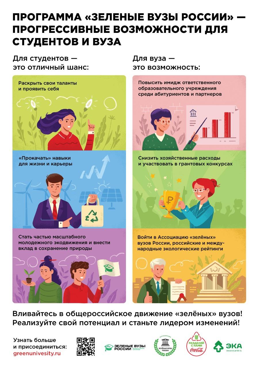 Инфографика зеленый ВУЗ EcoDao ЭкоДао