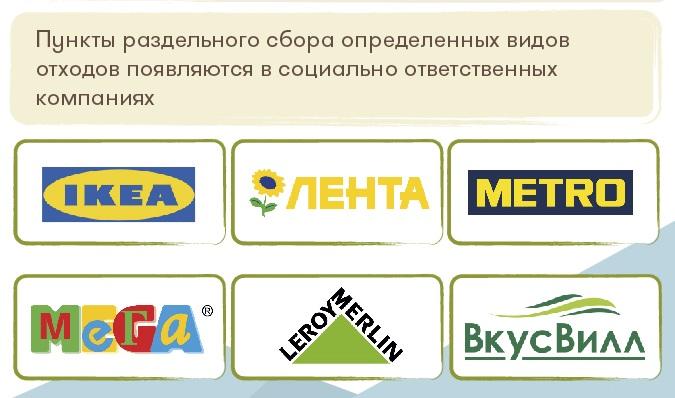 Пункты раздельного сбора отходов EcoDao ЭкоДао
