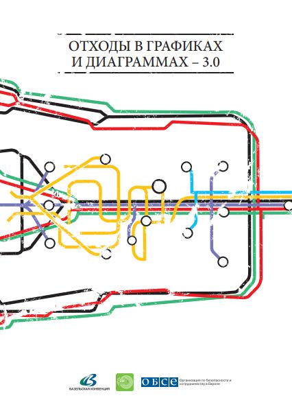Отходы в графиках и диаграммах