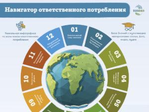 Навигатор устойчивого развития